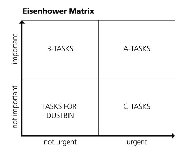 Time Management - Lessons - Tes Teach