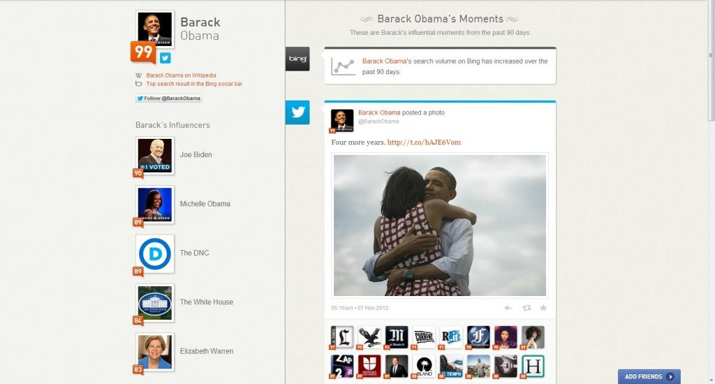 Klout - Barack Obama