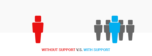without-support-vs-with-support
